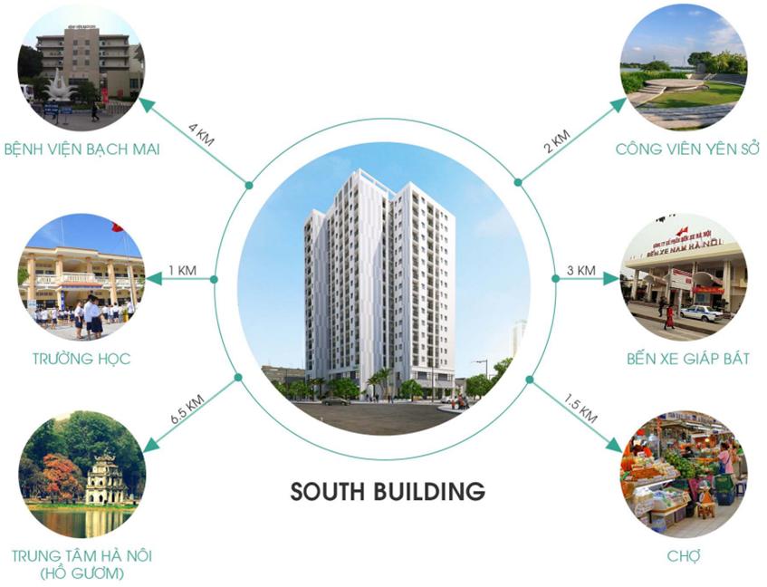KẾT NỐI VÙNG CHUNG CƯSOUTH BUILDING TASCO PHÁP VÂN